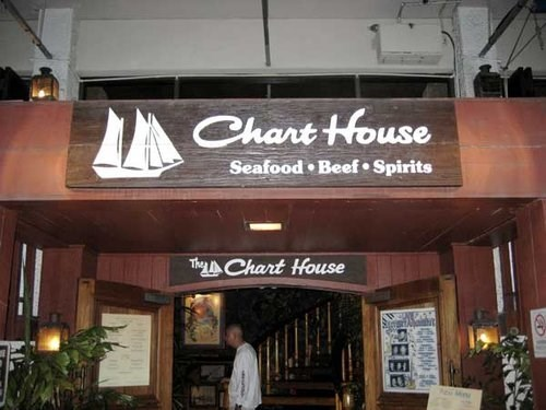 Join the happy hour at chart house waikiki in honolulu hi 96815